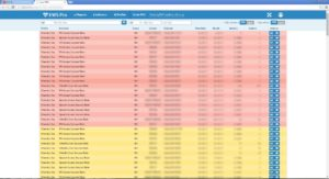 EWS Pro report page